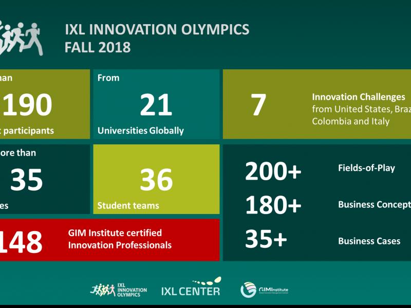 FALL 2018 IXL Innovation Olympics