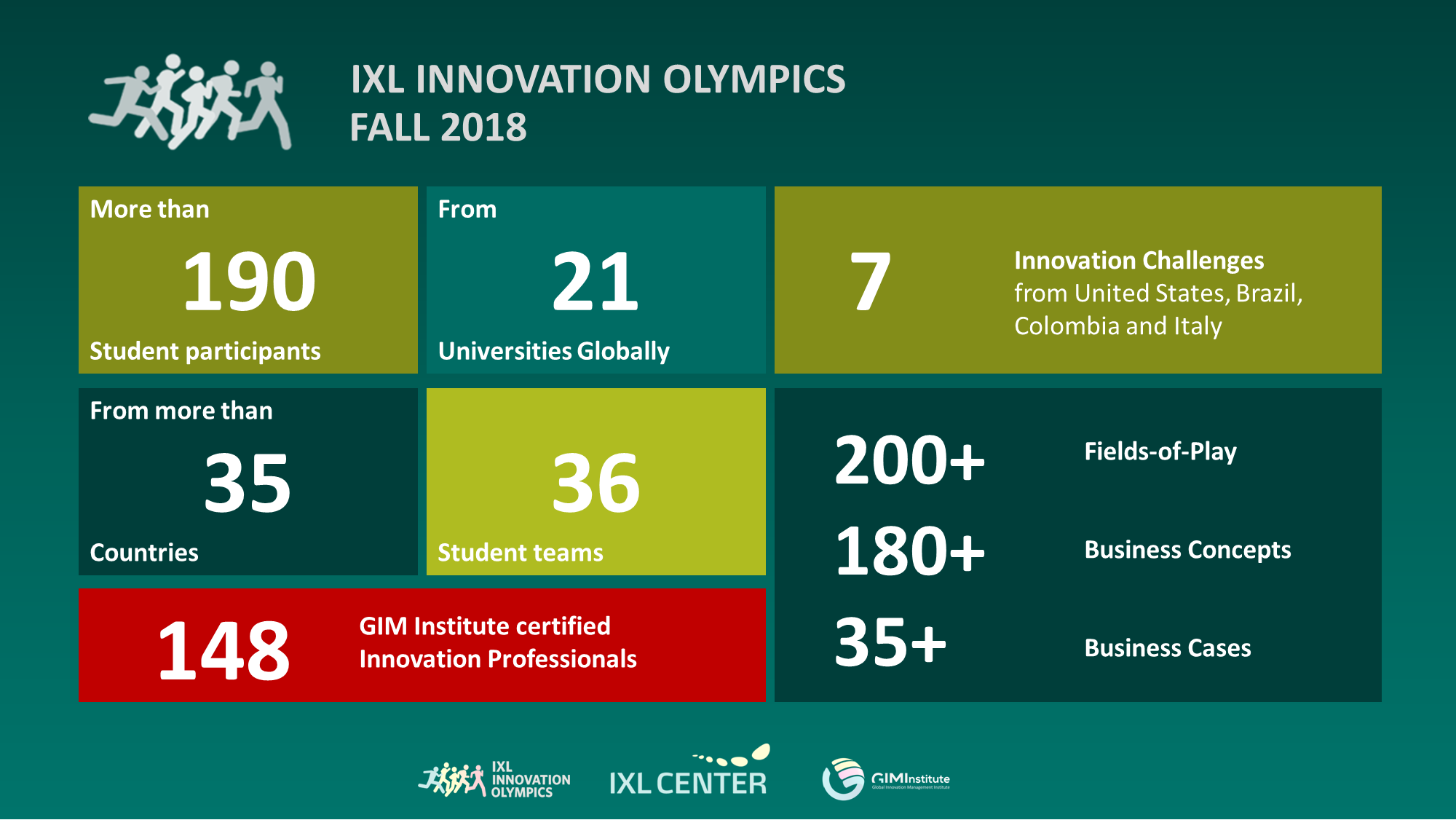 FALL 2018 IXL Innovation Olympics
